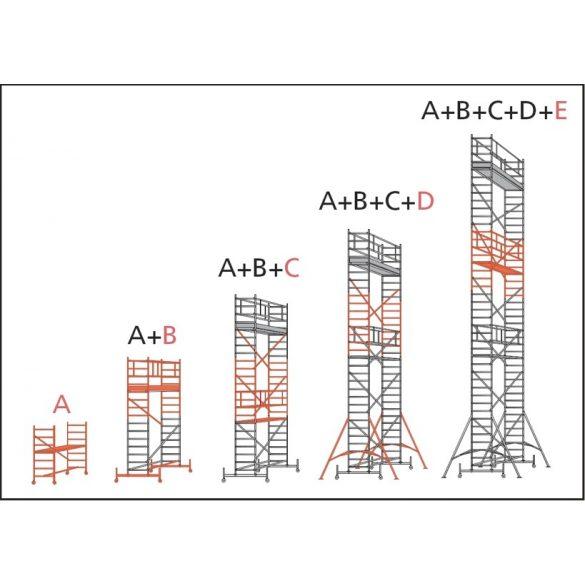 Alumínium állványzat-D