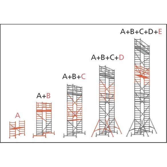 Alumínium állványzat-E