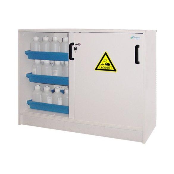 Biztonsági szekrény vegyi anyagokra 1135x615x900 mm